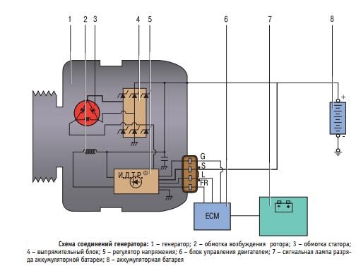 схема подключения генератора к сети